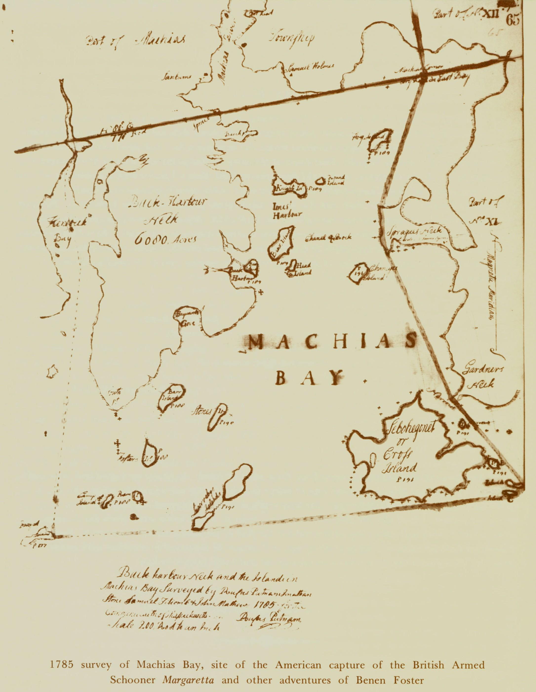 Machbay 1785 In American History